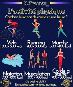 calories brûlées en fonction de son activité